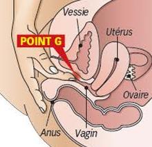orgasme2